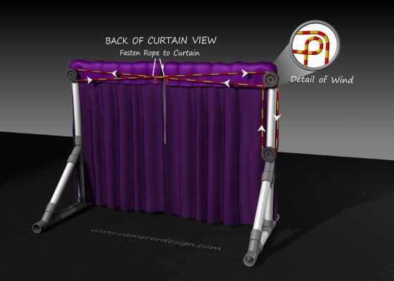 stage curtain pulley setup